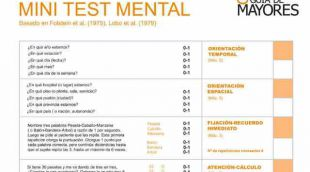 Test Alzheimer gratuito o Mini-test fue ideado por Folstein y McHung en 1975 (Folstein et al. 1975). En un principio des...
